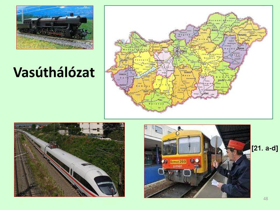 Vasúthálózat [21. a-d] Képforrások: 1-2.Magyar vasúthálózat